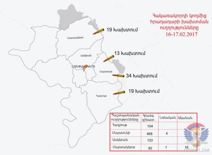 www_infografika_am_17-58a6801dc1582