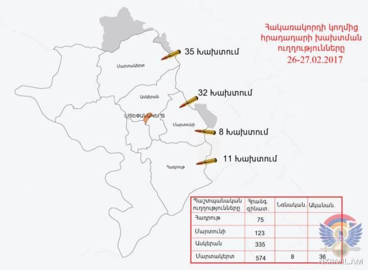 www_infografika_am_27-58b3b34e53240